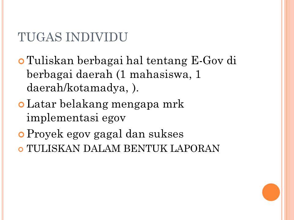 TUGAS INDIVIDU Tuliskan berbagai hal tentang E-Gov di berbagai daerah (1 mahasiswa, 1 daerah/kotamadya, ).