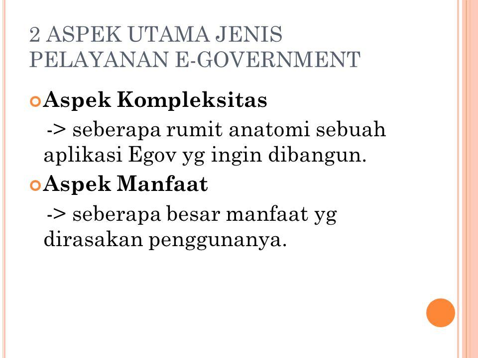 2 ASPEK UTAMA JENIS PELAYANAN E-GOVERNMENT