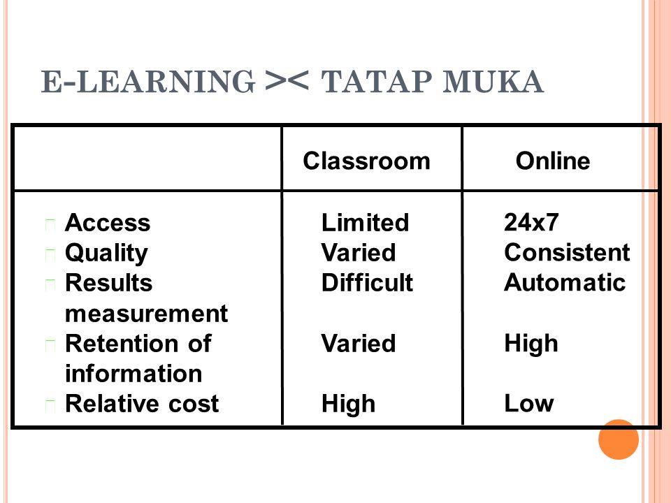 e-learning >< tatap muka