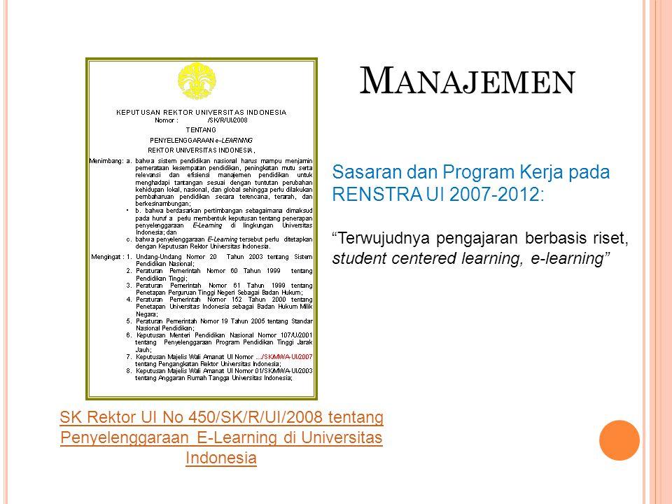 Manajemen Sasaran dan Program Kerja pada RENSTRA UI 2007-2012: