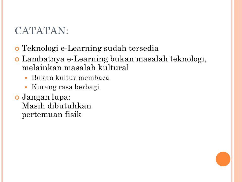 CATATAN: Teknologi e-Learning sudah tersedia