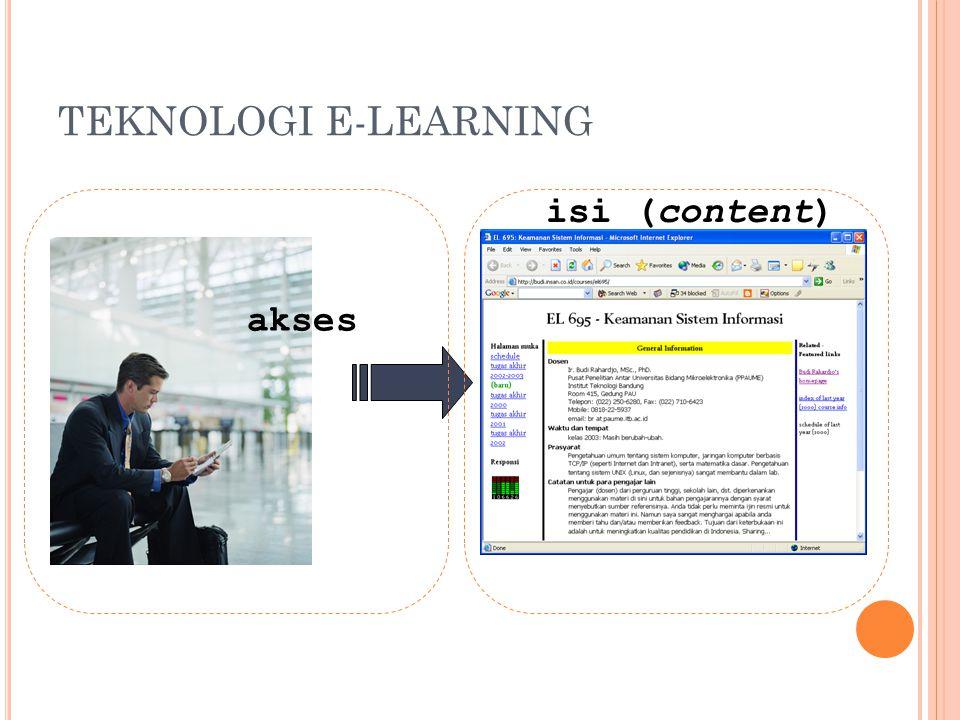 TEKNOLOGI E-LEARNING isi (content) akses