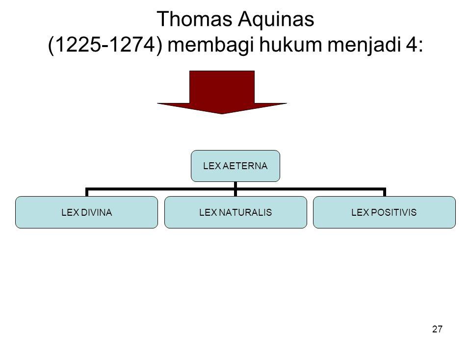 Thomas Aquinas (1225-1274) membagi hukum menjadi 4:
