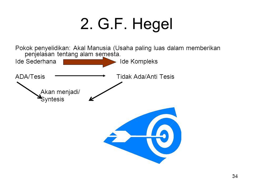 2. G.F. Hegel Pokok penyelidikan: Akal Manusia (Usaha paling luas dalam memberikan penjelasan tentang alam semesta.