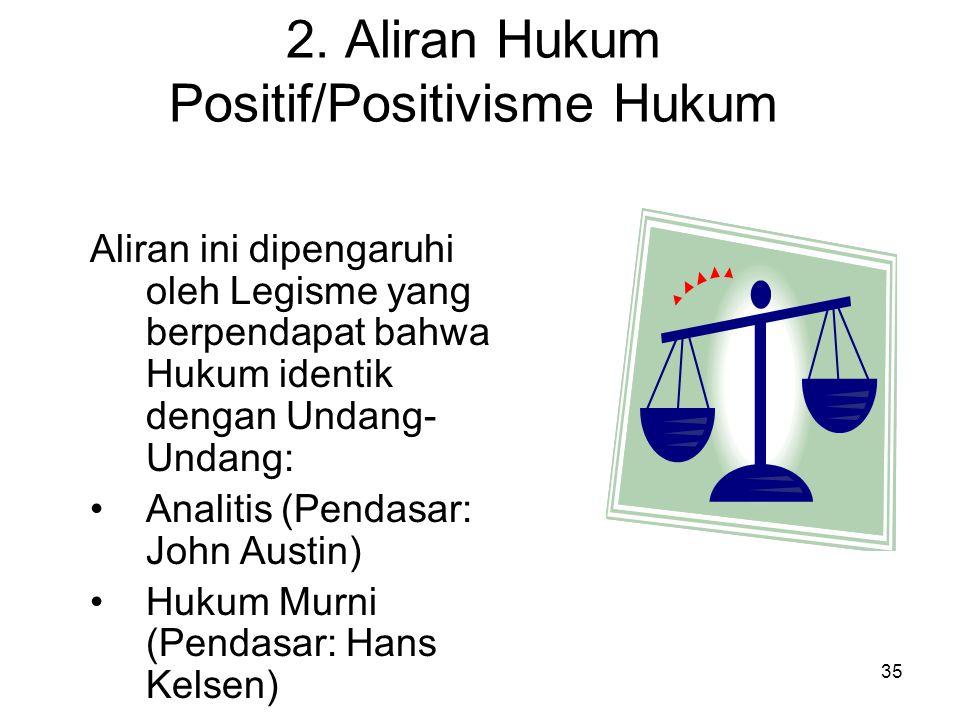 2. Aliran Hukum Positif/Positivisme Hukum