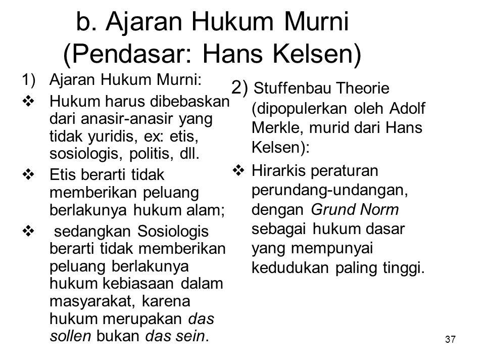 b. Ajaran Hukum Murni (Pendasar: Hans Kelsen)
