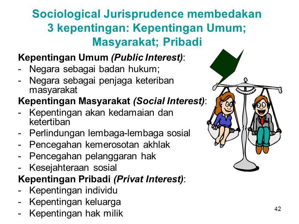 Sociological Jurisprudence membedakan 3 kepentingan: Kepentingan Umum; Masyarakat; Pribadi