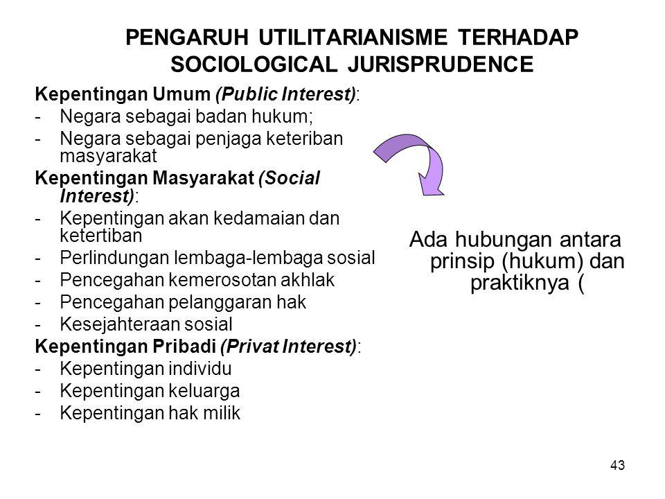 PENGARUH UTILITARIANISME TERHADAP SOCIOLOGICAL JURISPRUDENCE