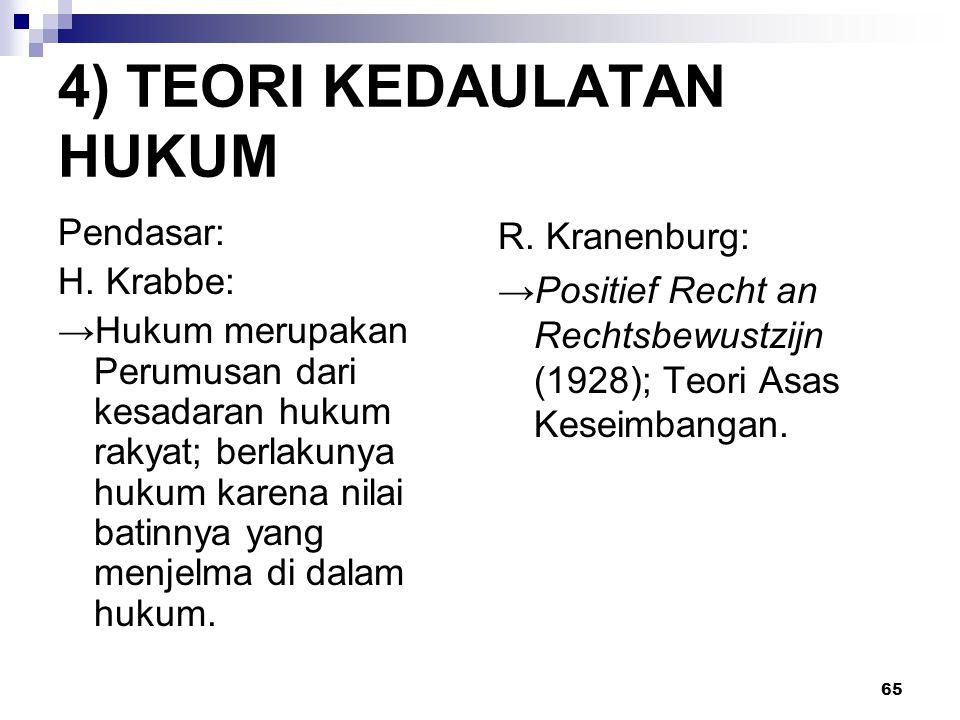 4) TEORI KEDAULATAN HUKUM