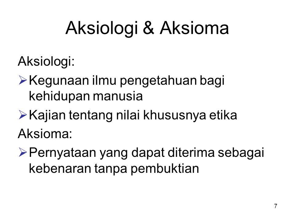 Aksiologi & Aksioma Aksiologi:
