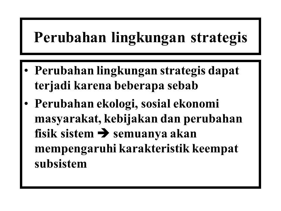 Perubahan lingkungan strategis