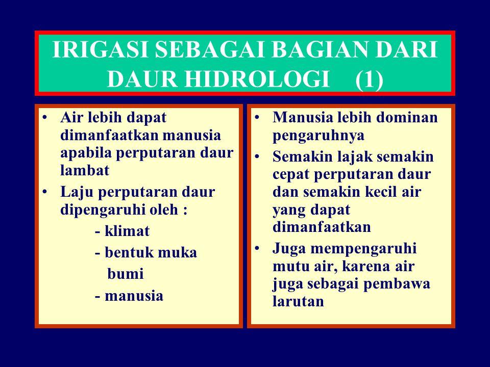 IRIGASI SEBAGAI BAGIAN DARI DAUR HIDROLOGI (1)