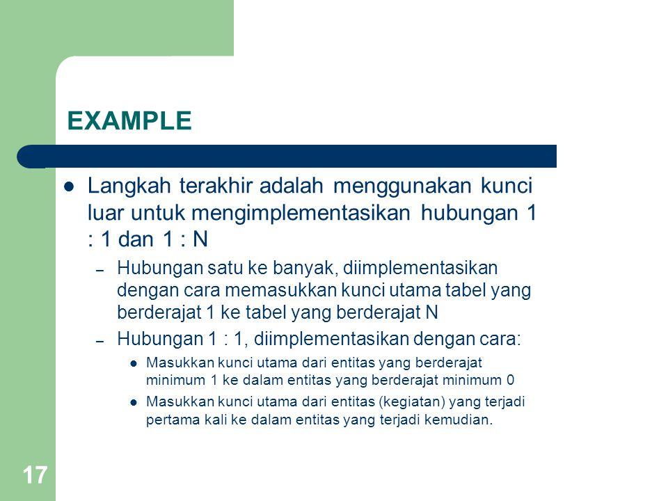 EXAMPLE Langkah terakhir adalah menggunakan kunci luar untuk mengimplementasikan hubungan 1 : 1 dan 1 : N.