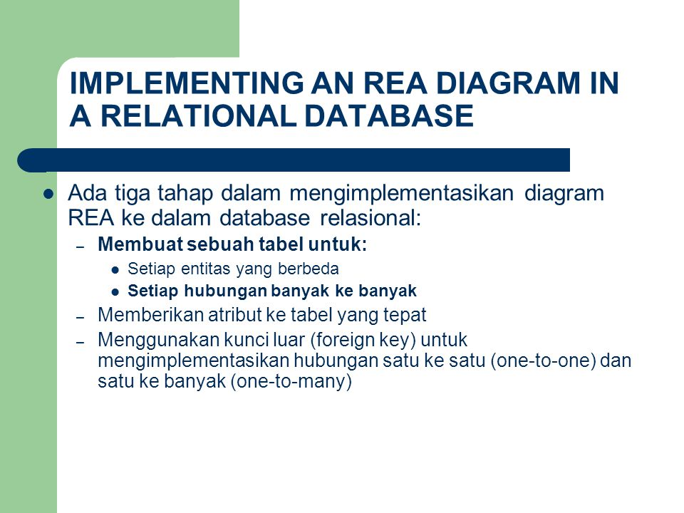 IMPLEMENTING AN REA DIAGRAM IN A RELATIONAL DATABASE