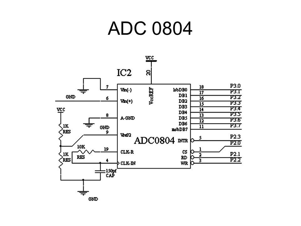 ADC 0804