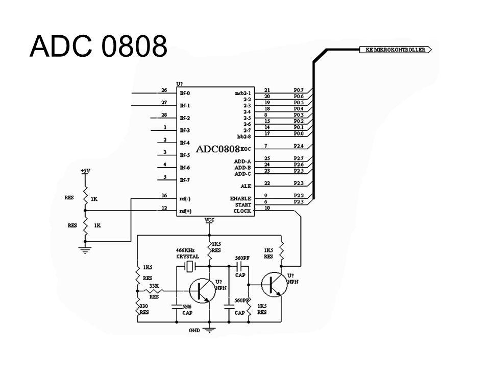 ADC 0808
