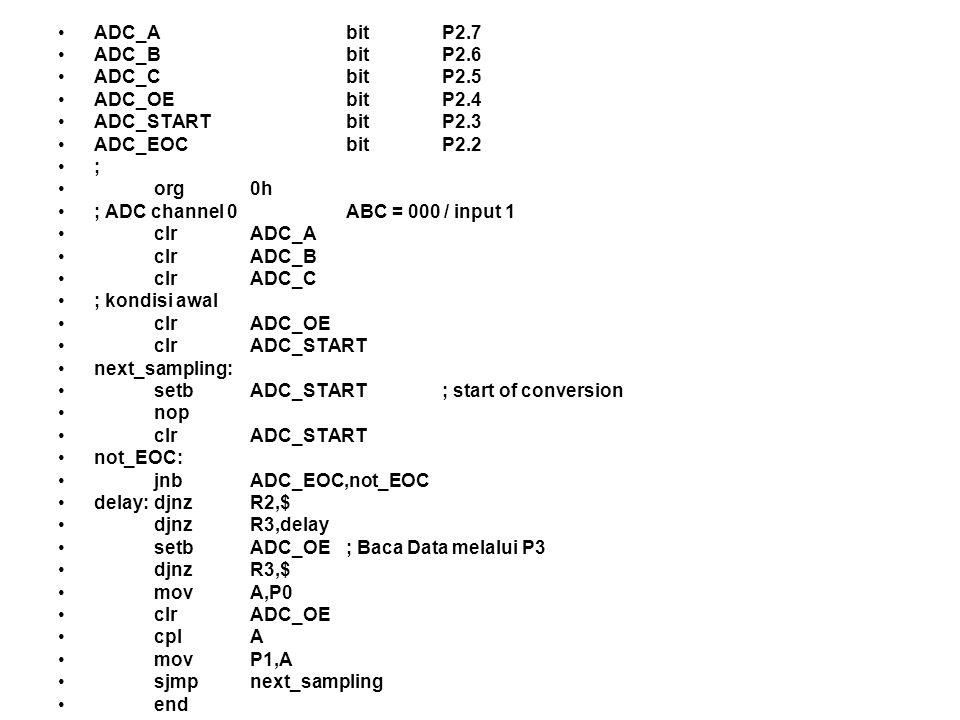 ADC_A bit P2.7 ADC_B bit P2.6. ADC_C bit P2.5. ADC_OE bit P2.4. ADC_START bit P2.3. ADC_EOC bit P2.2.
