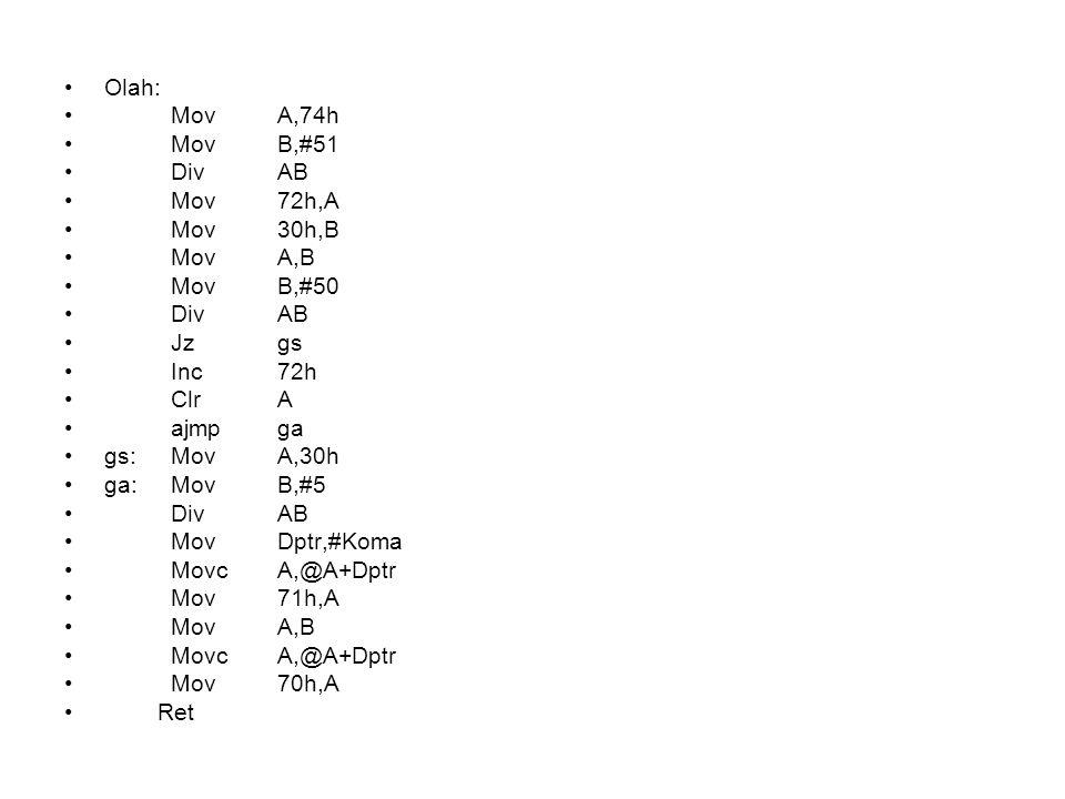 Olah: Mov A,74h. Mov B,#51. Div AB. Mov 72h,A. Mov 30h,B. Mov A,B. Mov B,#50. Jz gs. Inc 72h.