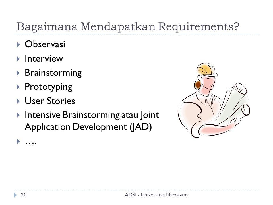 Bagaimana Mendapatkan Requirements