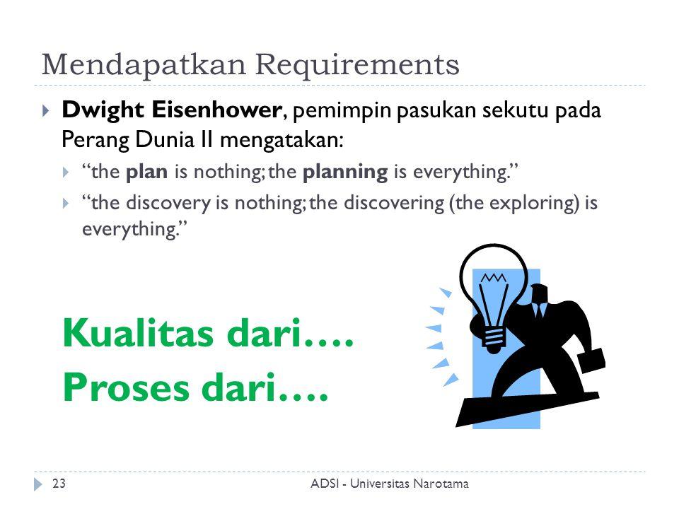 Mendapatkan Requirements