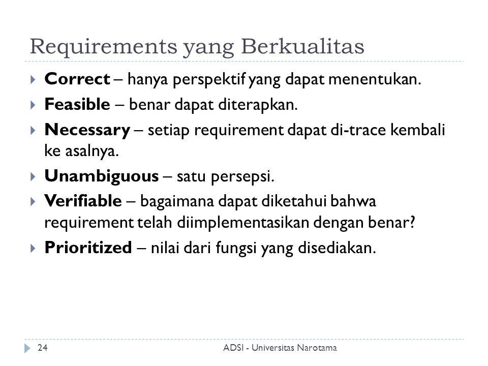 Requirements yang Berkualitas