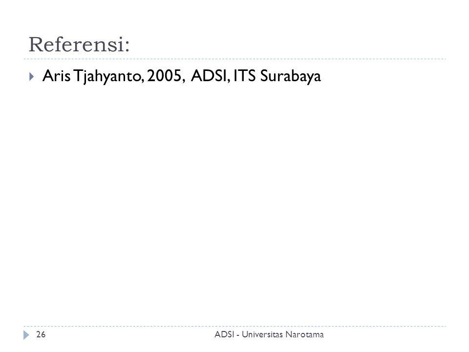 Referensi: Aris Tjahyanto, 2005, ADSI, ITS Surabaya