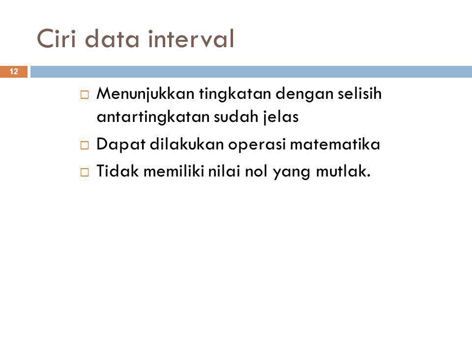 Ciri data interval Menunjukkan tingkatan dengan selisih antartingkatan sudah jelas. Dapat dilakukan operasi matematika.