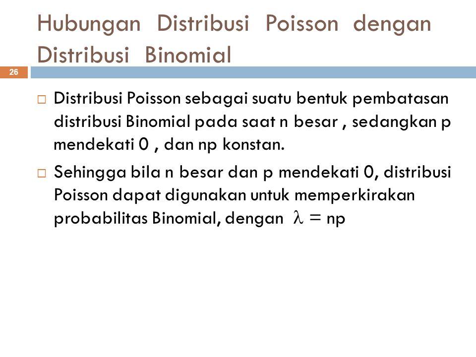 Hubungan Distribusi Poisson dengan Distribusi Binomial