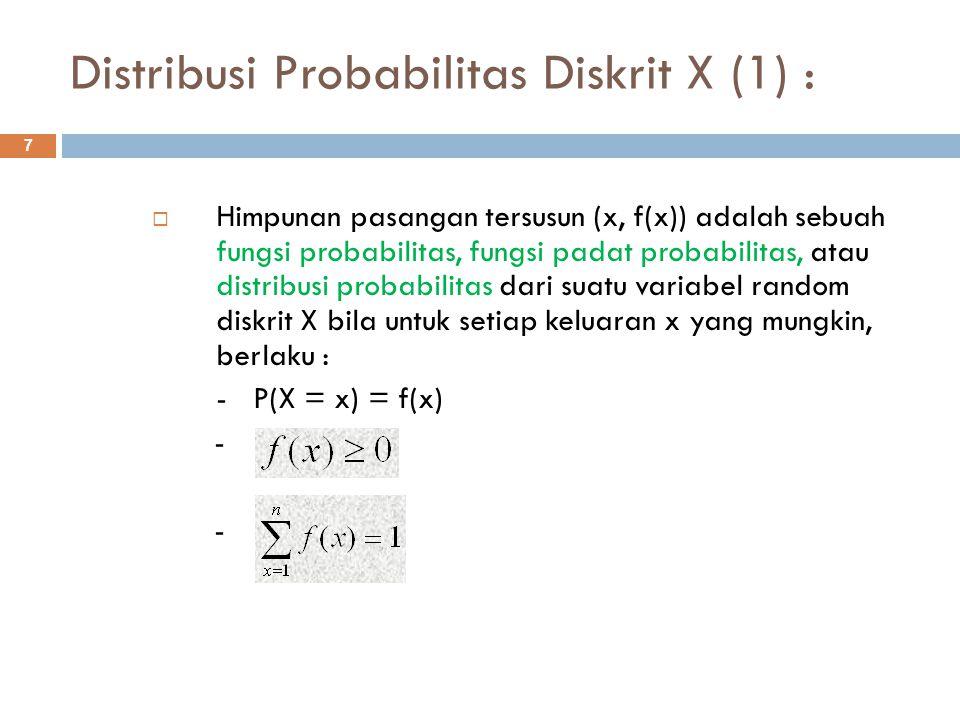 Distribusi Probabilitas Diskrit X (1) :