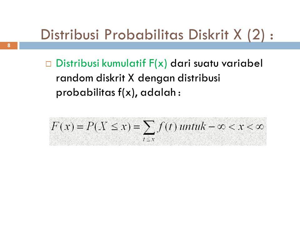 Distribusi Probabilitas Diskrit X (2) :