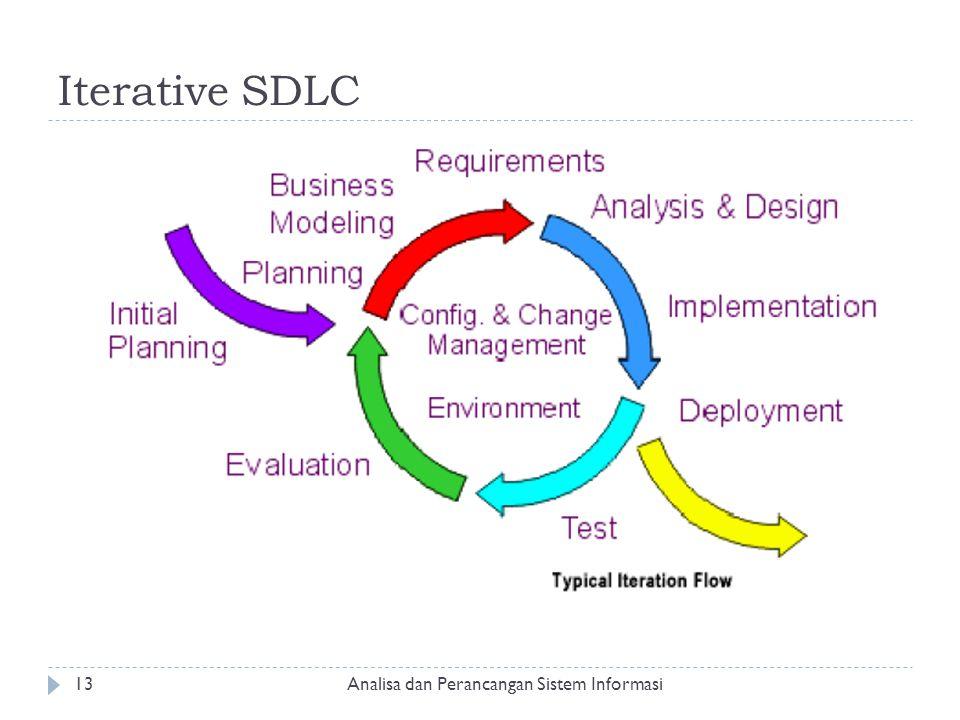 Iterative SDLC Analisa dan Perancangan Sistem Informasi