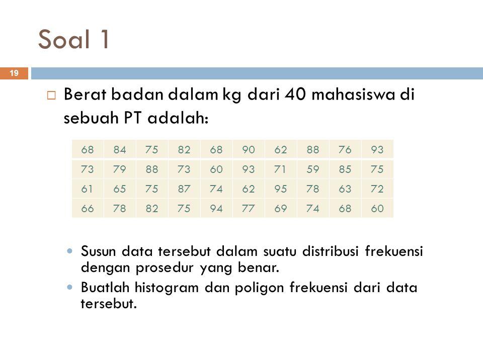 Soal 1 Berat badan dalam kg dari 40 mahasiswa di sebuah PT adalah: