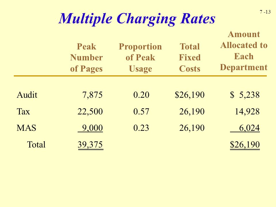 Multiple Charging Rates
