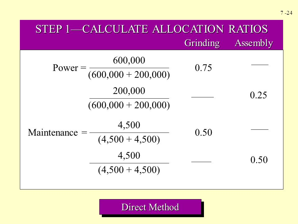 STEP 1—CALCULATE ALLOCATION RATIOS