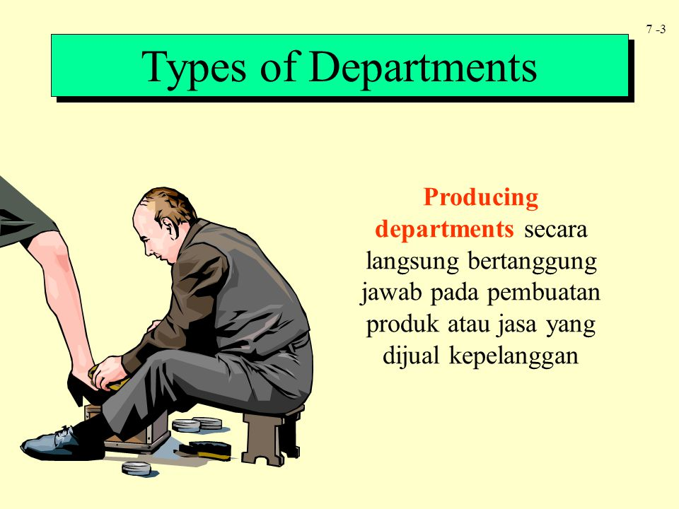 Types of Departments Producing departments secara langsung bertanggung jawab pada pembuatan produk atau jasa yang dijual kepelanggan.
