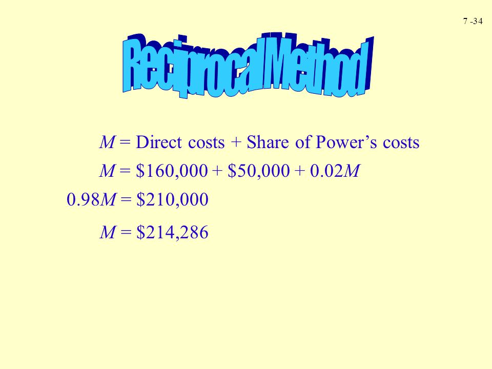 Reciprocal Method M = Direct costs + Share of Power's costs