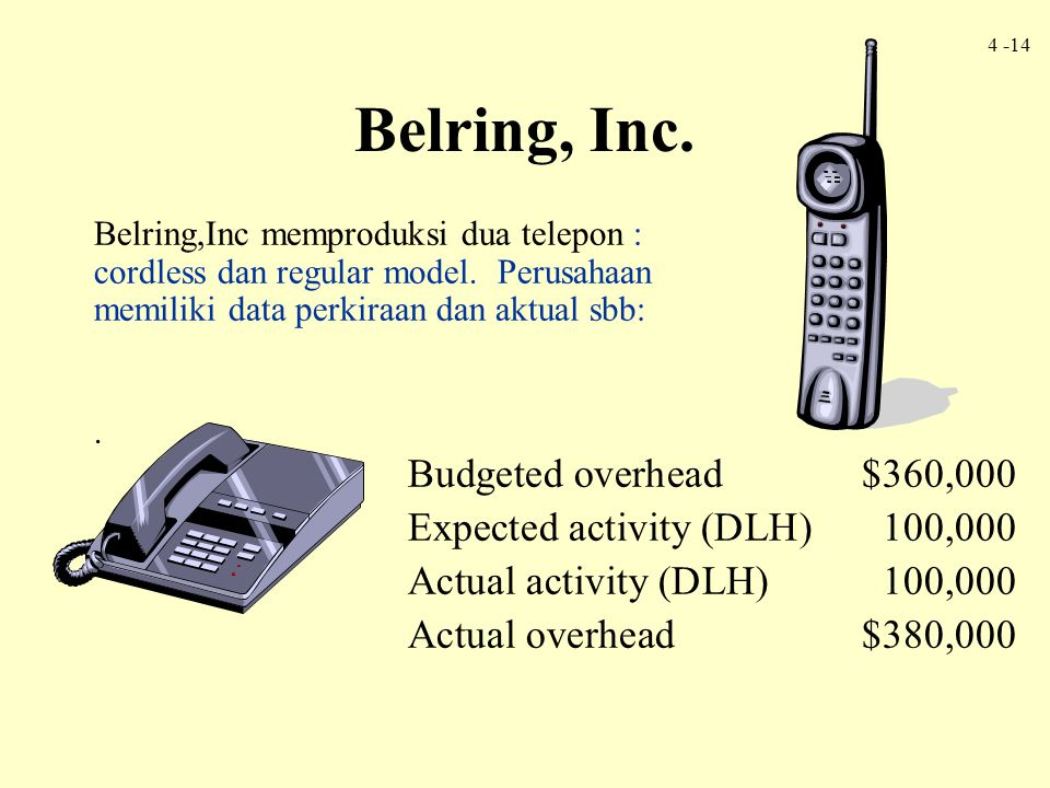 Belring, Inc. Budgeted overhead $360,000