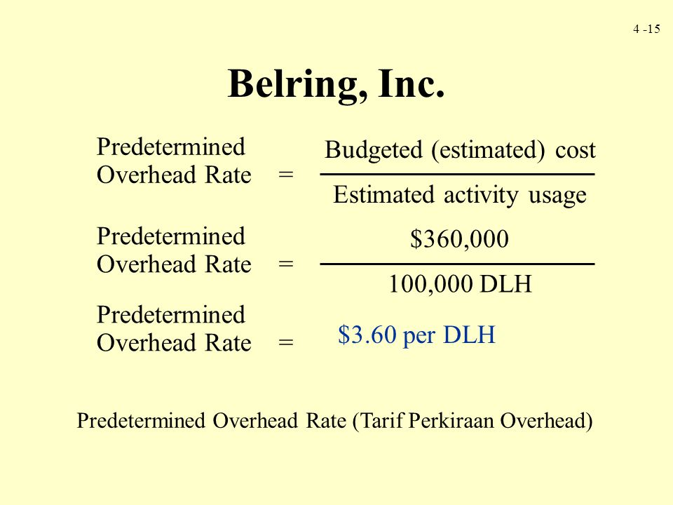 Belring, Inc. Predetermined Overhead Rate = Budgeted (estimated) cost