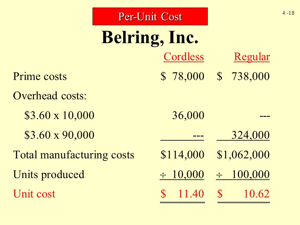 Belring, Inc. Per-Unit Cost Cordless Regular