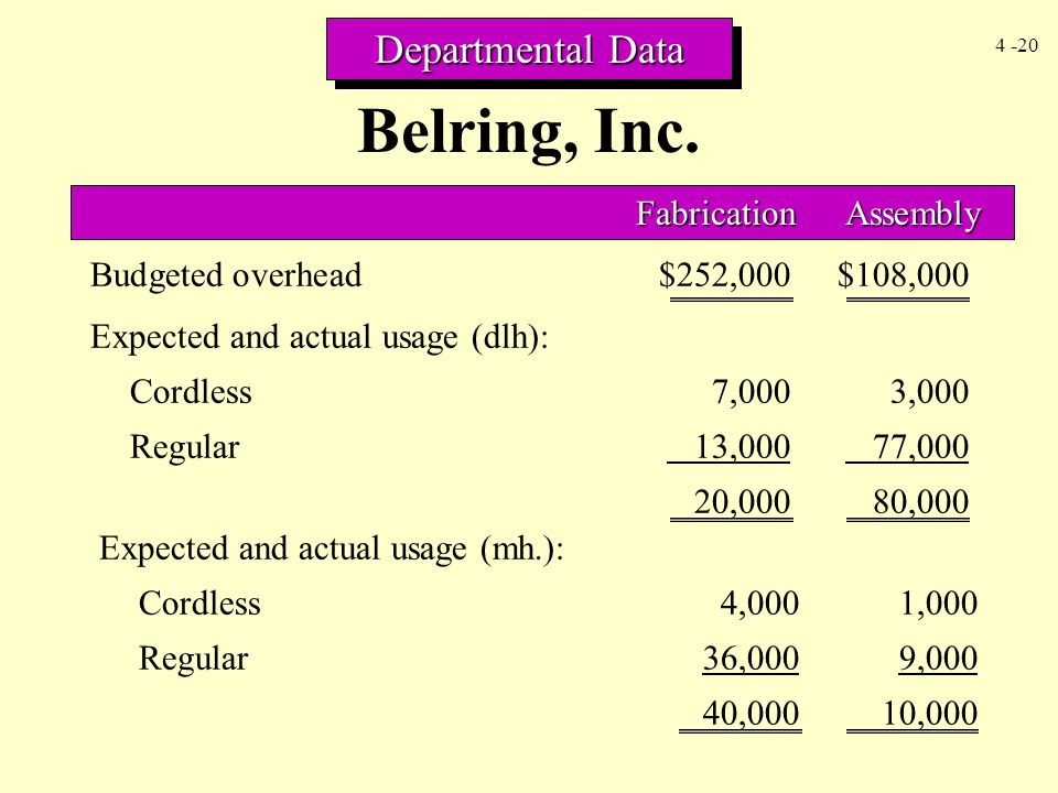 Belring, Inc. Departmental Data Fabrication Assembly