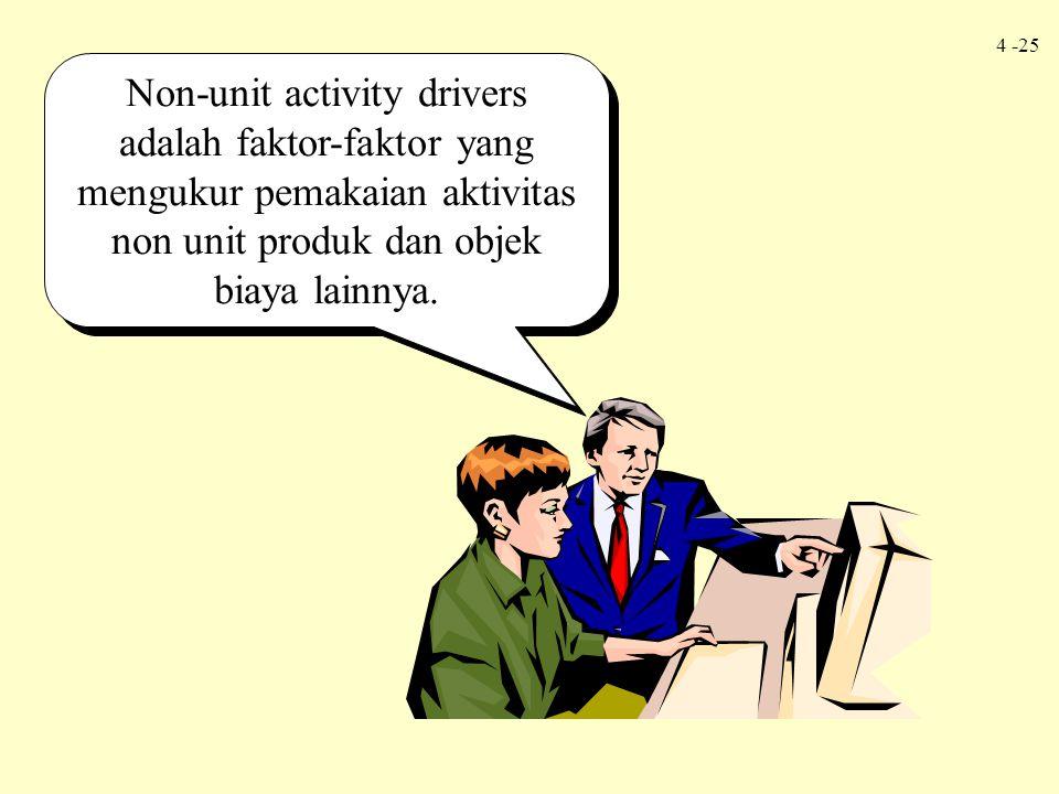 Non-unit activity drivers adalah faktor-faktor yang mengukur pemakaian aktivitas non unit produk dan objek biaya lainnya.