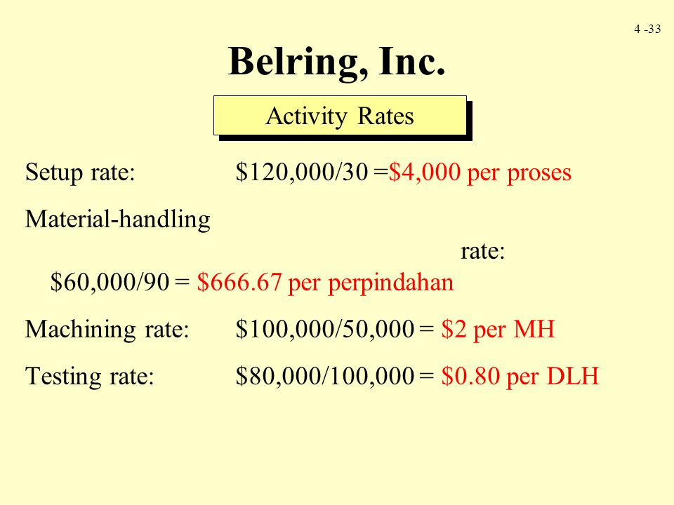 Belring, Inc. Activity Rates
