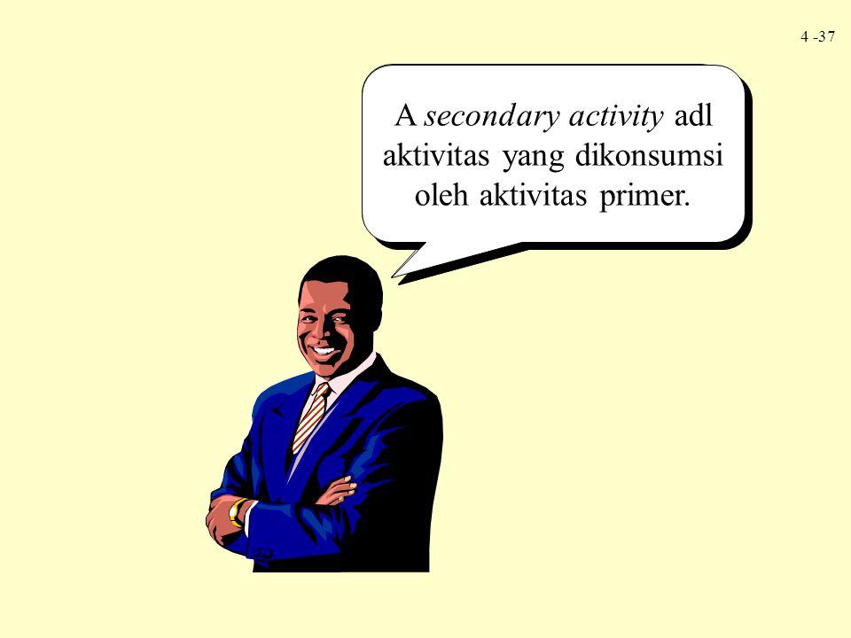 A secondary activity adl aktivitas yang dikonsumsi oleh aktivitas primer.
