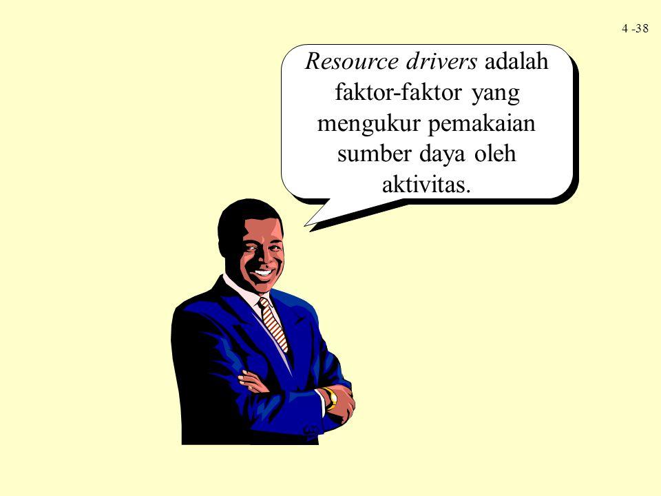 Resource drivers adalah faktor-faktor yang mengukur pemakaian sumber daya oleh aktivitas.