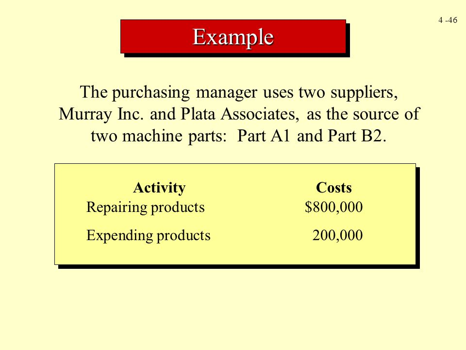 Example The purchasing manager uses two suppliers, Murray Inc. and Plata Associates, as the source of two machine parts: Part A1 and Part B2.