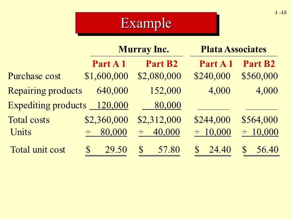 Example Murray Inc. Plata Associates Part A 1 Part B2 Part A 1 Part B2