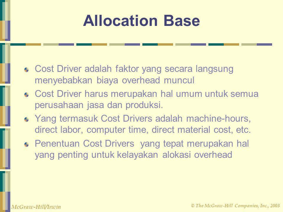 Allocation Base Cost Driver adalah faktor yang secara langsung menyebabkan biaya overhead muncul.