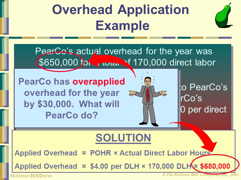 Overhead Application Example