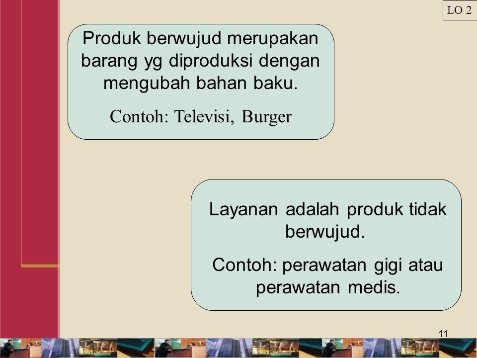 Contoh: Televisi, Burger