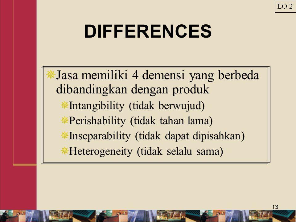 LO 2 DIFFERENCES. Jasa memiliki 4 demensi yang berbeda dibandingkan dengan produk. Intangibility (tidak berwujud)